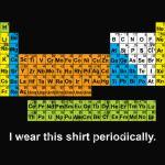 Shirt Periodically
