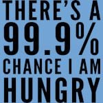 There is 99.9% chance I am hungry
